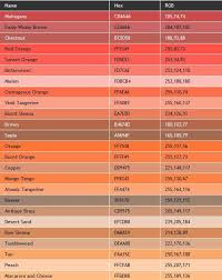 Photoshop Color Chart Shades Of Orange Color Chart With Names Www