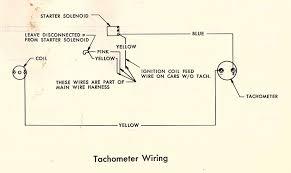 1971 amc gremlin wiring diagram wiring diagrams amc wiring harness wiring diagram expert 1971 amc gremlin wiring diagram