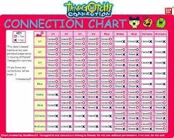 Tamagotchi V2 Chart Tamagotchi Connection Chart In 2019 Handheld Video