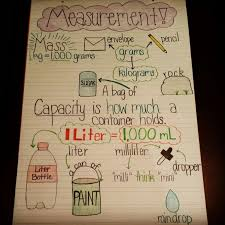 Mass Anchor Chart Copy Of 3rd Grade Measurement Mass And Volume Lessons