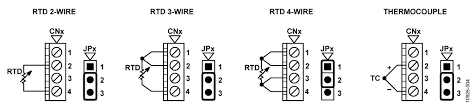 cn0287 circuit note analog devices connector configuration and jumper placements for eval cn0287 sdpz board
