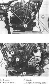 removing and reinstalling the vn engine in this diagram you ll notice that the front bevel gear case has been removed this makes it much easier to remove the engine from the frame