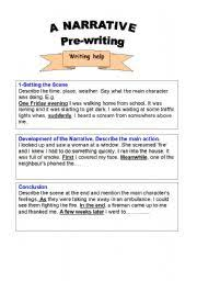 Examples of Student Freewriting for a Narrative Essay