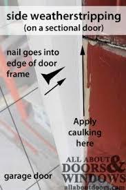 garage door side sealGarage Door Bottom Seal Weatherstrip Installation