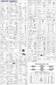 schematic symbols chart wiring diargram schematic symbols from schematic symbols chart electric circuit symbols a considerably complete alphabetized table
