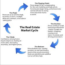 Mutual Fund Wholesaler Business Plan Template Tasteourwine Com