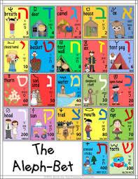 Alphabet Value Chart Hebrew Alphabet Chart