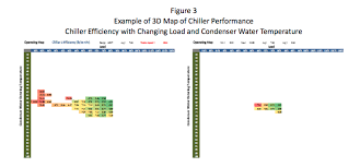 Consulting Specifying Engineer Case Study Chiller Plant
