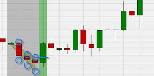 The 1 2 3 4 Chart Pattern Best Trading Platforms Com