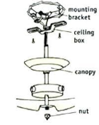 chandelier wiring kit diagram mason jar chandelier wiring kit instructions