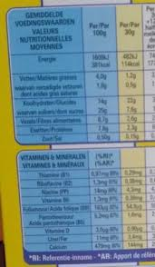 nesquik nutrition facts nesquik nutrition facts