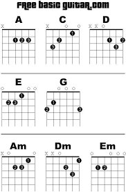 Finger Chart Guitar Notes 72 Faithful Free Chord Chart Guitar