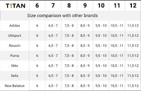 Goalkeeper Glove Size Chart T1tan Goalkeeper Gloves Size Guide Advice For 2018