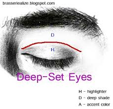 eye makeup basic makeup for deep set eyes