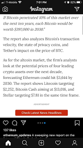 Other analysts are a little bit less optimistic. Price Predictions For The Top 5 Cryptocurrency In 2030 Cryptocurrency