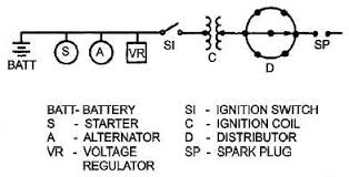 schematic diagram Schematic Diagram single line diagram q7 what type of electrical diagram is used to identify the components of a system? q8 what type of diagram is used to find the schematic diagram symbols
