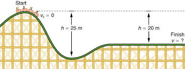a roller coaster track is shown with a car about to go downhill the initial