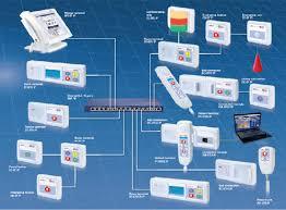 unicorn medicals Wiring Diagram For Nurse Call System nurse call system ip hcc 07 with speech wiring diagram for nurse call systems