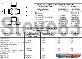 U Joint Identification Chart 1983 Ford Bronco Tsbs Fsas Recalls For 83 96 Broncos
