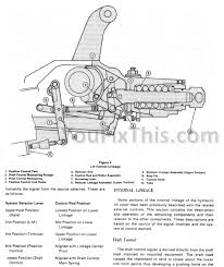 ford tractor parts diagram ford image wiring ford 2000 3000 4000 5000 7000 repair manual 1965 1975 tractor on ford 5000 tractor parts