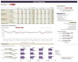 Real Estate Analysis Spreadsheet | Laobing Kaisuo