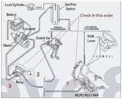 wiring diagram for bmw 525i wiring diagram bmw 530i engine diagram reinvent your wiring diagram u2022 for optionbmw 530i engine diagram reinvent