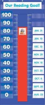 37 Best Pocket Charts Images Classroom Supplies Classroom