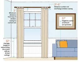 Proportions of a well-decorated room. | Illustration: Arthur Mount |  thisoldhouse.