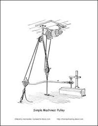 Small Picture Print out this simple machines coloring book Inclined plane