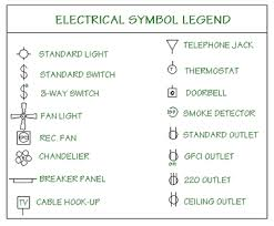 electrical drawing lighting symbols the wiring diagram legends of electrical drawings nest wiring diagram electrical drawing acircmiddot electrical lighting symbols