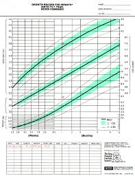 Interactive Growth Chart Medcalc Interactive Growth Chart Chart Baby Hacks Kids