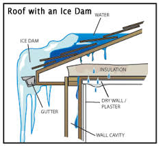 roof wires melt ice mccurdy electric blog ice dams and de icing roof cables