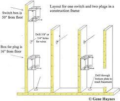 basic house wiring basic household electric wiring