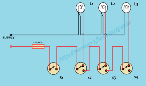 3 way and 4 way switch wiring for residential lighting images way wiring diagram likewise 3 gang light switch on 4 way a