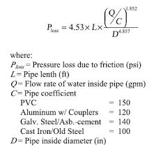 Pipeline Pressure Loss Calculators