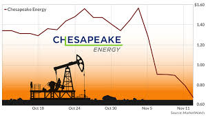 Chesapeake Stock Falls To Lowest Price In 25 Years As Going