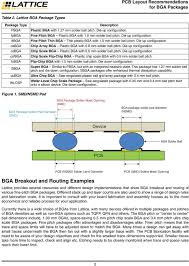 Flip Chip Package Design Pcb Layout Recommendations For Bga Packages Pdf Free Download