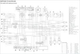 99 yamaha r1 wiring diagram 2009 yamaha r1 wiring diagram rhino unique for