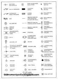 electrical schematic symbols or electrical engineer one must have to know read the electrical