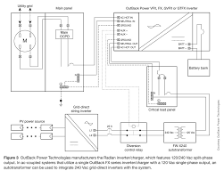 ac coupling in utility interactive and stand alone applications figure 3 outback system schematic