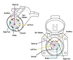7 way trailer plug wiring diagram chevy wiring diagram 7 way trailer wire color code diagram