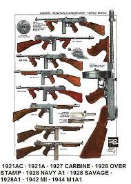 Gun Identification Chart Weapons Id Chart T