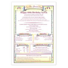 dels about 60th birthday gift unique personalised print for mum dad friend everyone