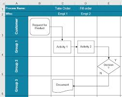 Excel Workflow Chart Template Flow Chart Template In Excel Flowchart