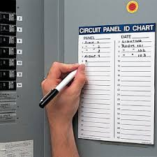 Circuit Panel Id Chart Kit