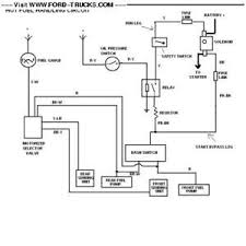 solved ford f350 7 3 v8 1999 wiring diagram fixya i need a wiring schematic for a 1986 f350 dually dual tanks