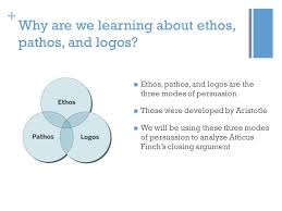 persuasive essay using ethos pathos and logos