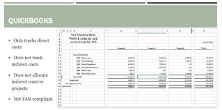 How To Make Quickbooks Sbir Compliant Jameson Company