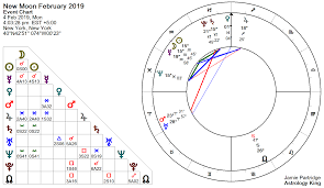 New Moon Chart New Moon February 2019 Hope And Goodwill Astrology King