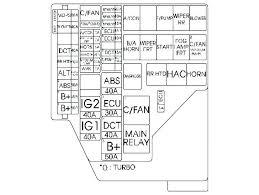 hyundai xg350 fuse box all wiring diagram 2004 hyundai xg350 fuse box diagram schematics wiring diagrams o 4 9 hyundai xg350 engine diagram hyundai xg350 fuse box